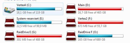HDD luôn trong tình trạng full dữ liệu sẽ khiến việc khởi động máy tính kéo dài