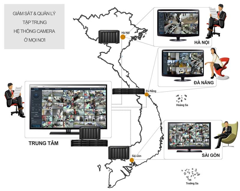 Quản lý tập trung và lưu trữ camera IP ngay trên Synology