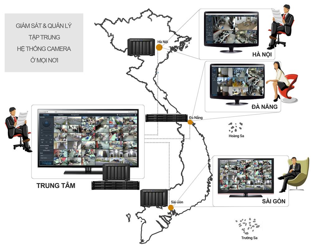 2018-1000-MNS-giai-phap-ghi-hinh-quan-ly-tap-trung-camera-ip-nvr-synology-ha-noi-ho-chi-minh-da-nang
