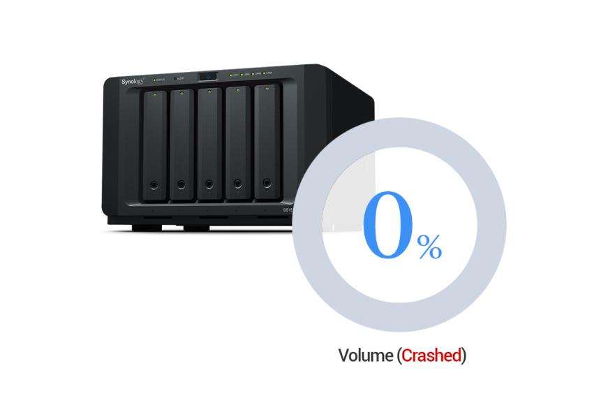 Crashed Volume Synology